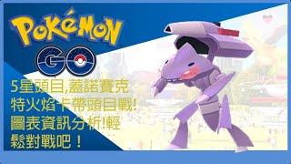 Pokemon go 5星頭目,蓋諾賽克特火焰卡帶頭目戰!圖表資訊分析!輕鬆對戰吧!