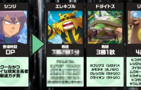 【アニポケ】ライバルの手持ちポケモン 戦績まとめ【前編】