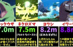 【エベレスト級】高すぎて届かない、ポケモンの「高さ」TOP20まとめ【比較動画】【ポケモン剣盾】
