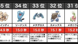 【ポケモンGO】ジム 防衛力 ランキング 2021【ゆっくり解説】