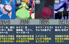 【比較】ポケモン廃人が厳選した『格差が大きい対のポケモンランキングTOP15』【剣盾】