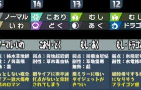 【比較】ポケモン廃人が厳選した『実装されたら強い未登場の複合タイプランキングTOP17』【剣盾】