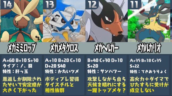 【比較】ポケモン廃人が厳選した『剣盾に登場したら強いメガシンカランキングTOP20』【剣盾】