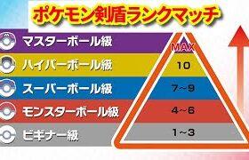 【ライブ配信】特に面白味ゼロのパーティ【ポケモン剣盾ランクマ】